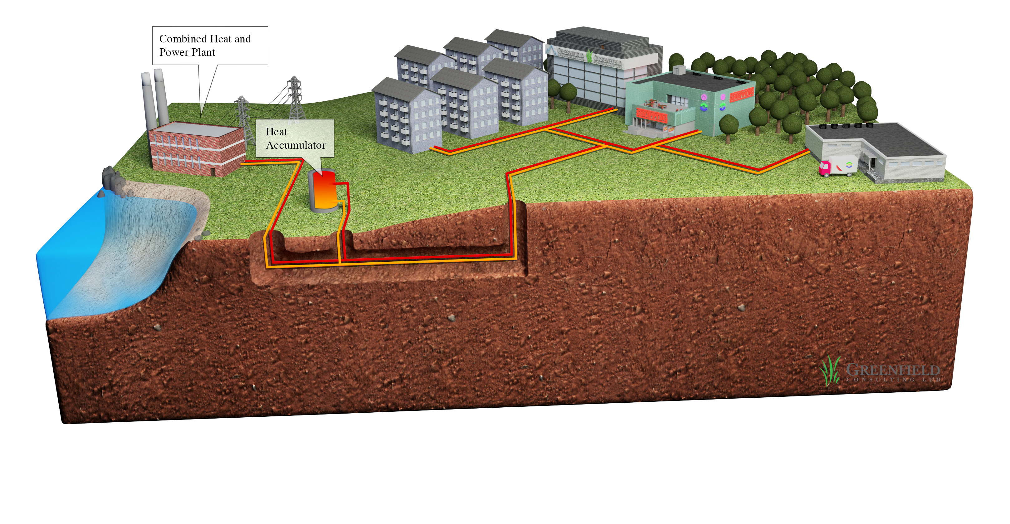 District Heating and CHP | Greenfield Consulting