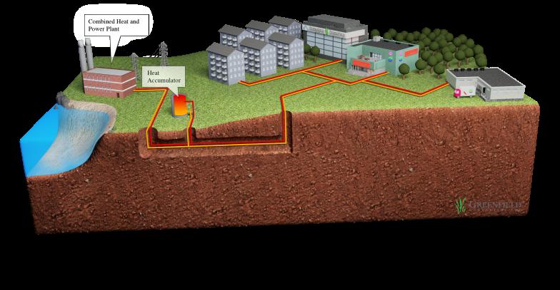 district heating system schematic